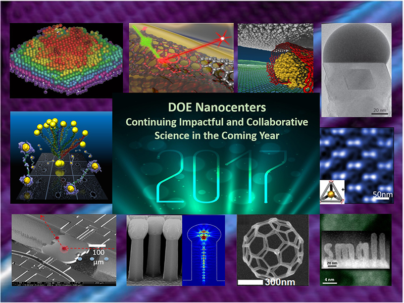 Nanoscale Science Research Centers 2017