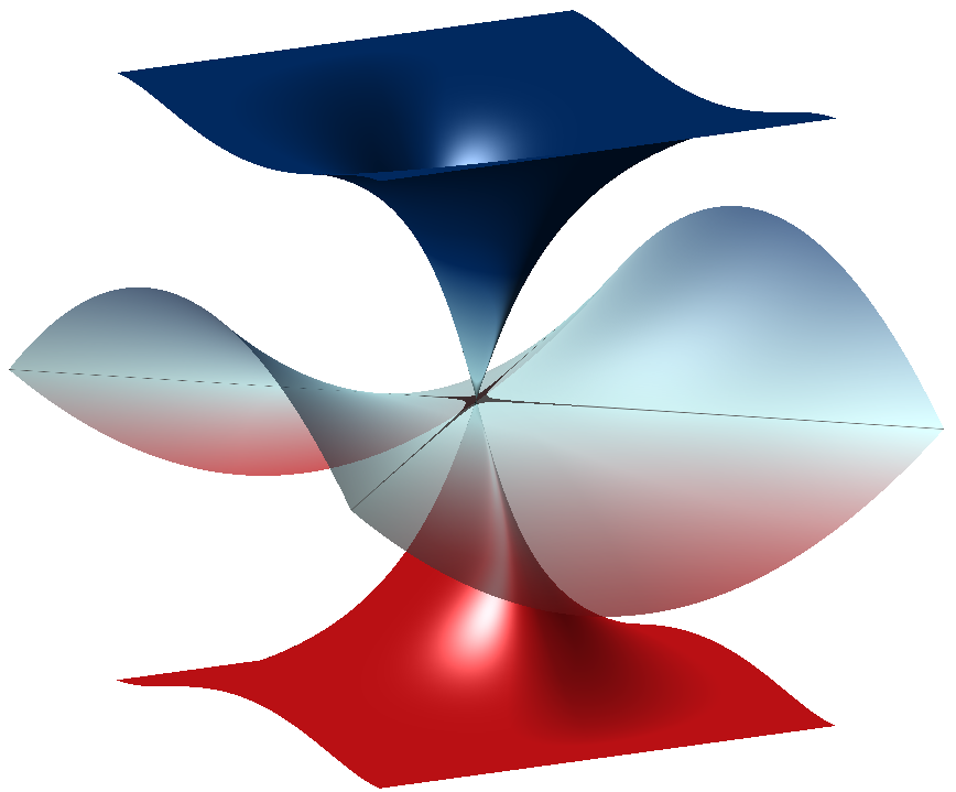 Magnon Polaritons - Being exceptional in higher dimensions